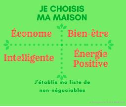 Je choisis ma maison : économe, bien-être, intelligente, énergie positive - FT Chassis